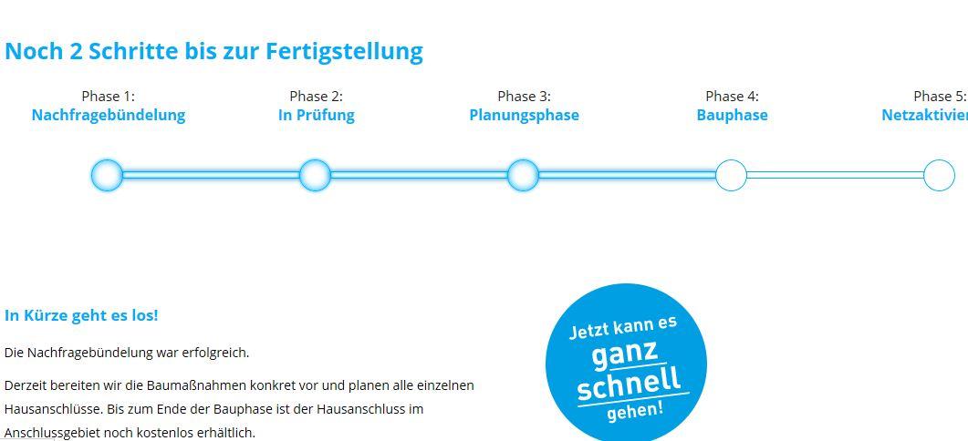 POP-Aufbau der Deutschen Glasfaser