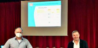 Haushalt-2021-Gemeinde-Schermbeck