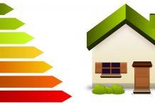 Umweltschutz Energie kreis Wesel